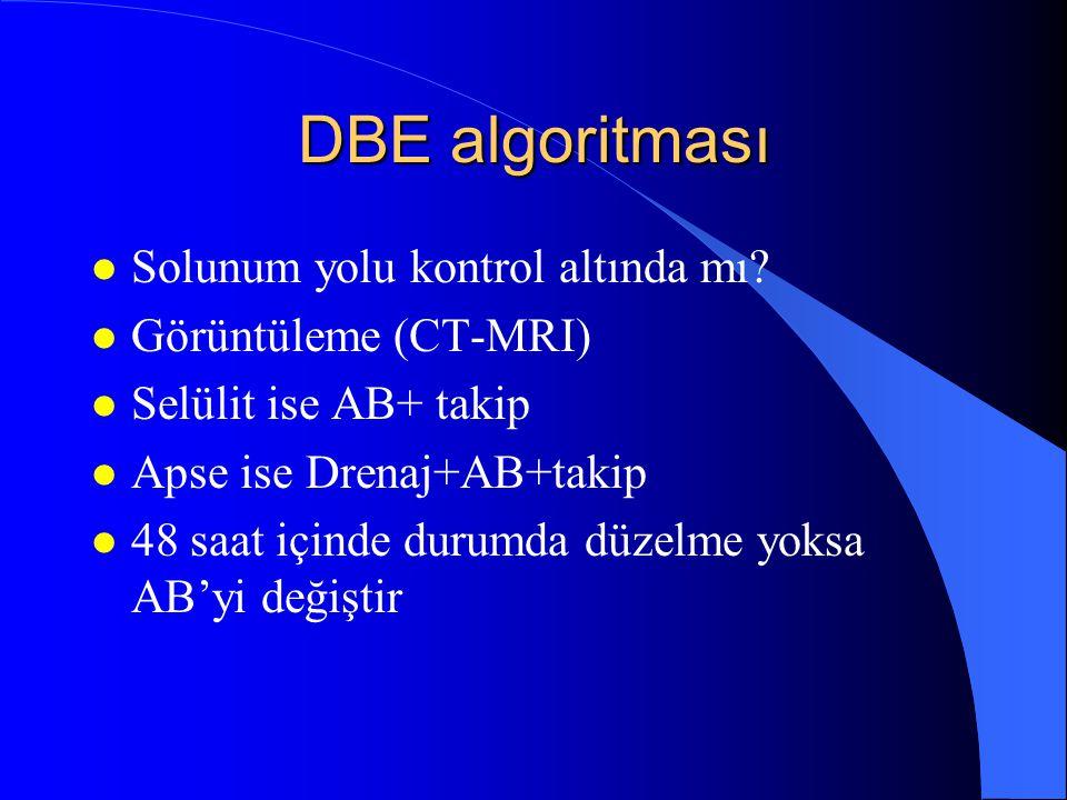 DBE algoritması l Solunum yolu kontrol altında mı? l Görüntüleme (CT-MRI) l Selülit ise AB+ takip l Apse ise Drenaj+AB+takip l 48 saat içinde durumda
