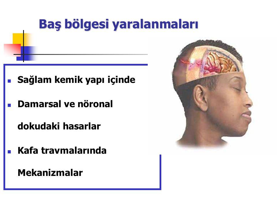 Baş bölgesi yaralanmaları Sağlam kemik yapı içinde Damarsal ve nöronal dokudaki hasarlar Kafa travmalarında Mekanizmalar