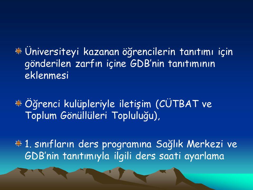 Üniversiteyi kazanan öğrencilerin tanıtımı için gönderilen zarfın içine GDB'nin tanıtımının eklenmesi Öğrenci kulüpleriyle iletişim (CÜTBAT ve Toplum Gönüllüleri Topluluğu), 1.