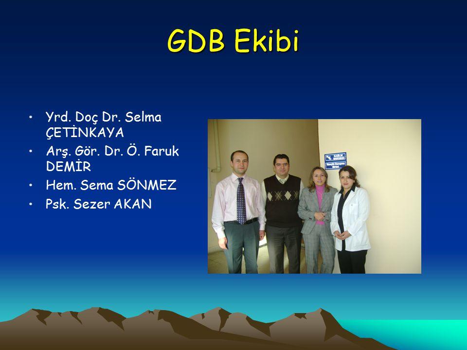 GDB'ye başvuranların başvuru nedeni Başvuru NedeniToplam Bilgi danışmanlık8 Kontraseptif almak3 Şikayet nedeniyle muayene 18 Bilgi konraseptif almak 6 Toplam35