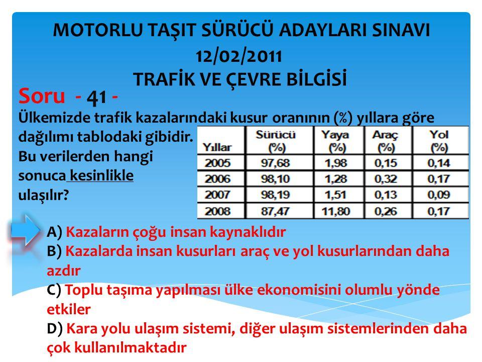 Ülkemizde trafik kazalarındaki kusur oranının (%) yıllara göre dağılımı tablodaki gibidir. Bu verilerden hangi sonuca kesinlikle ulaşılır? Soru - 41 -