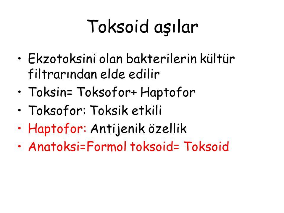 Toksoid aşılar Ekzotoksini olan bakterilerin kültür filtrarından elde edilir Toksin= Toksofor+ Haptofor Toksofor: Toksik etkili Haptofor: Antijenik özellik Anatoksi=Formol toksoid= Toksoid