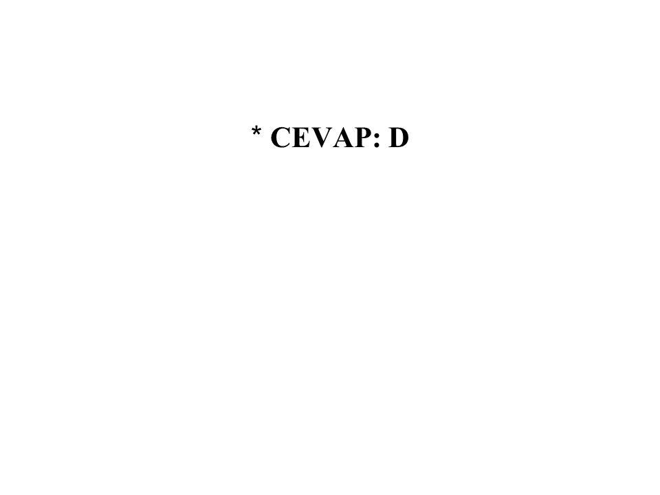 * CEVAP: D