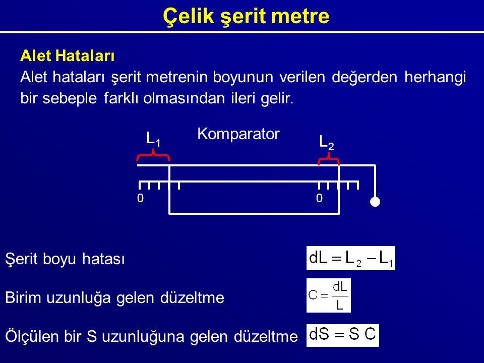 Çelik şerit metre Alet Hataları Alet hataları şerit metrenin boyunun verilen değerden herhangi bir sebeple farklı olmasından ileri gelir. Komparator Ş