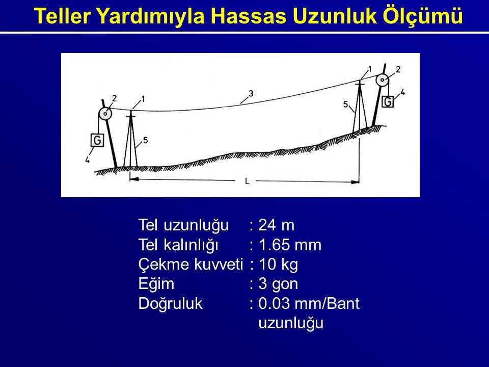 Teller Yardımıyla Hassas Uzunluk Ölçümü Tel uzunluğu : 24 m Tel kalınlığı : 1.65 mm Çekme kuvveti : 10 kg Eğim : 3 gon Doğruluk : 0.03 mm/Bant uzunluğ