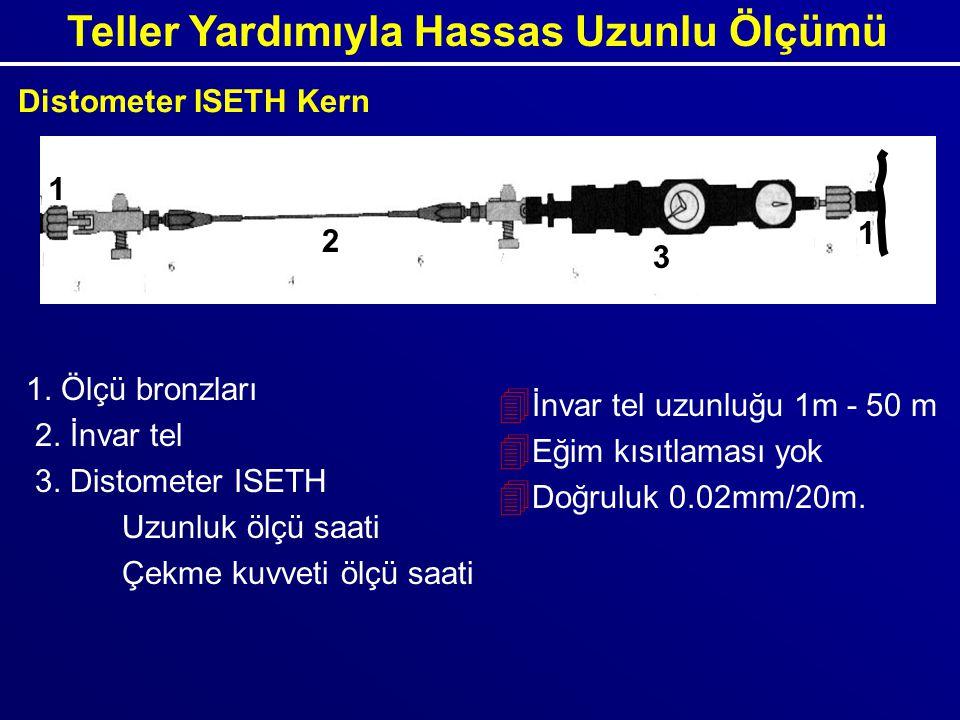 Distometer ISETH Kern Teller Yardımıyla Hassas Uzunlu Ölçümü 1. Ölçü bronzları 2. İnvar tel 3. Distometer ISETH Uzunluk ölçü saati Çekme kuvveti ölçü