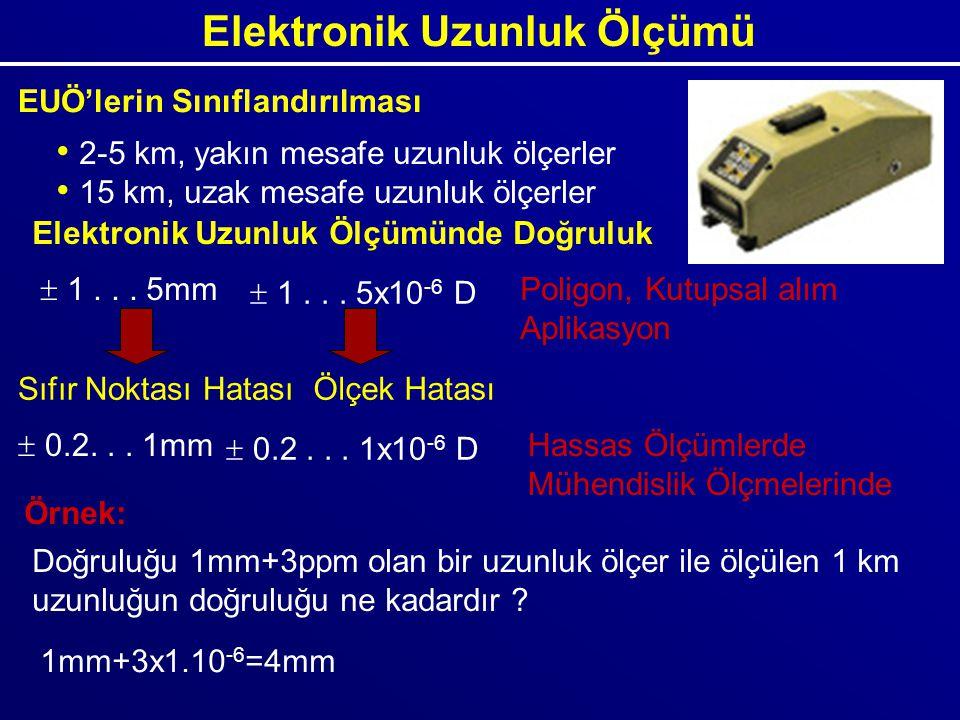EUÖ'lerin Sınıflandırılması 2-5 km, yakın mesafe uzunluk ölçerler 15 km, uzak mesafe uzunluk ölçerler Elektronik Uzunluk Ölçümünde Doğruluk  1... 5mm