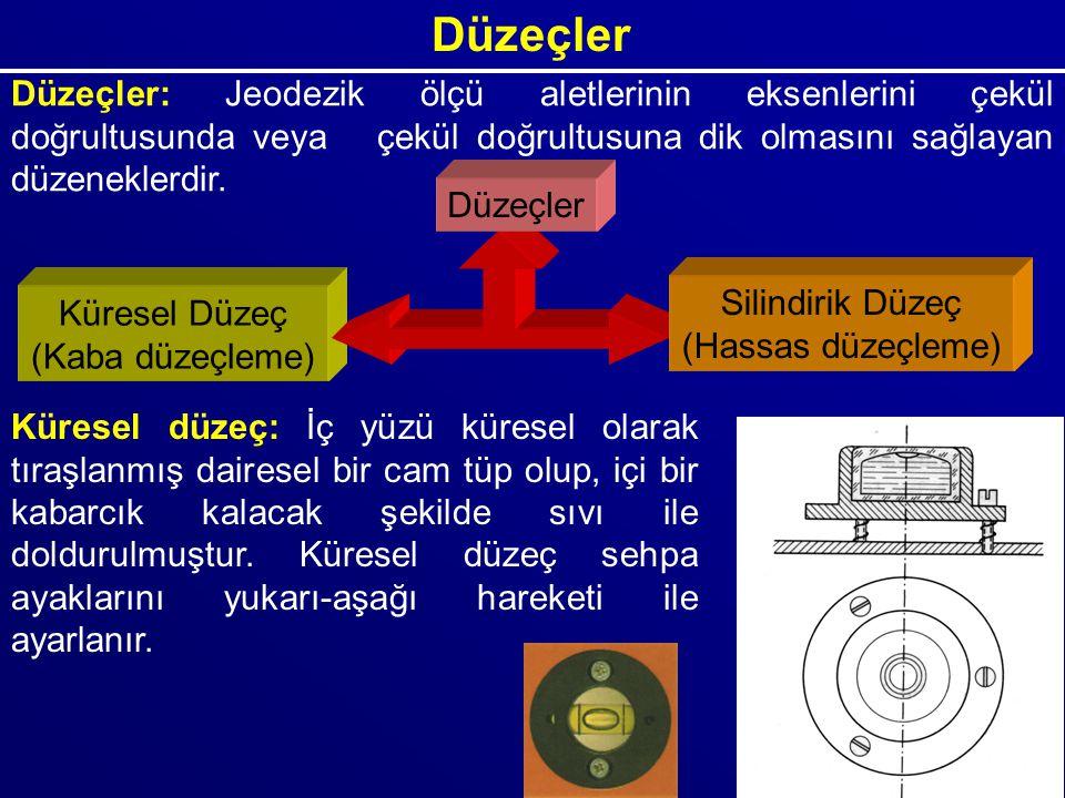 Düzeçler Düzeçler: Jeodezik ölçü aletlerinin eksenlerini çekül doğrultusunda veya çekül doğrultusuna dik olmasını sağlayan düzeneklerdir. Küresel Düze