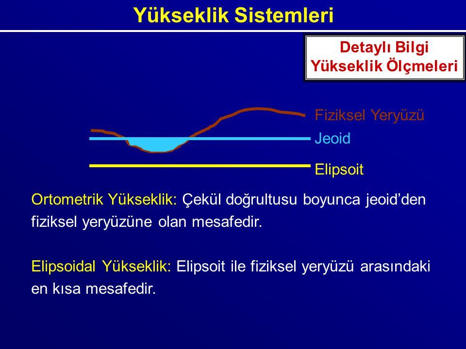 Yükseklik Sistemleri Fiziksel Yeryüzü Jeoid Elipsoit Ortometrik Yükseklik: Çekül doğrultusu boyunca jeoid'den fiziksel yeryüzüne olan mesafedir. Elips