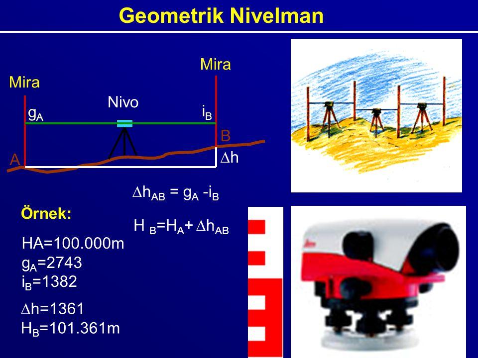 Geometrik Nivelman Mira Nivo A B gAgA iBiB hh  h AB = g A -i B  h AB H B =H A + Örnek: HA=100.000m g A =2743 i B =1382  h=1361 H B =101.361m