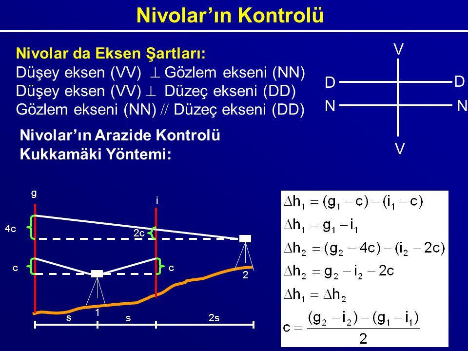Nivolar'ın Kontrolü Nivolar da Eksen Şartları: Düşey eksen (VV)  Gözlem ekseni (NN) Düşey eksen (VV)  Düzeç ekseni (DD) Gözlem ekseni (NN)  Düzeç