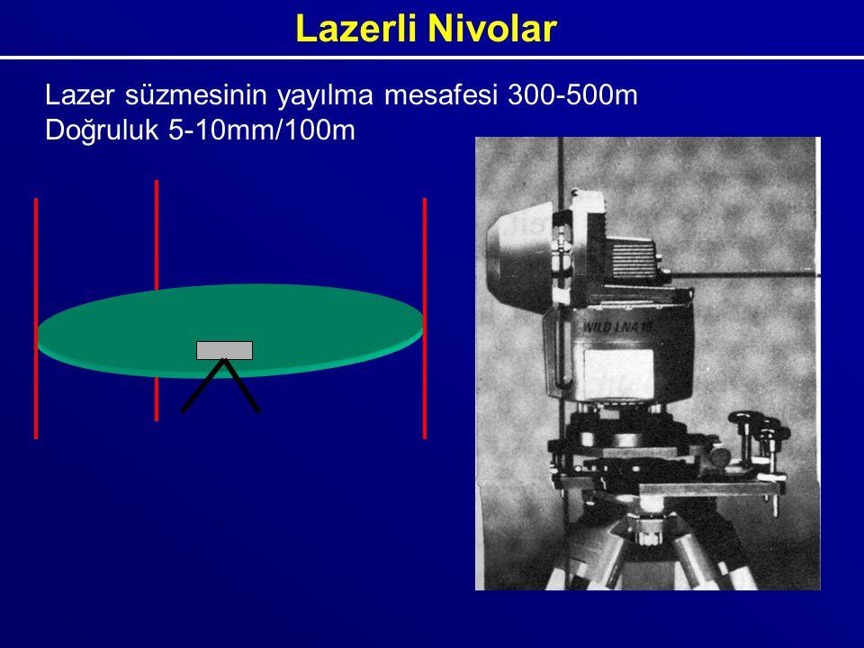 Lazerli Nivolar Lazer süzmesinin yayılma mesafesi 300-500m Doğruluk 5-10mm/100m