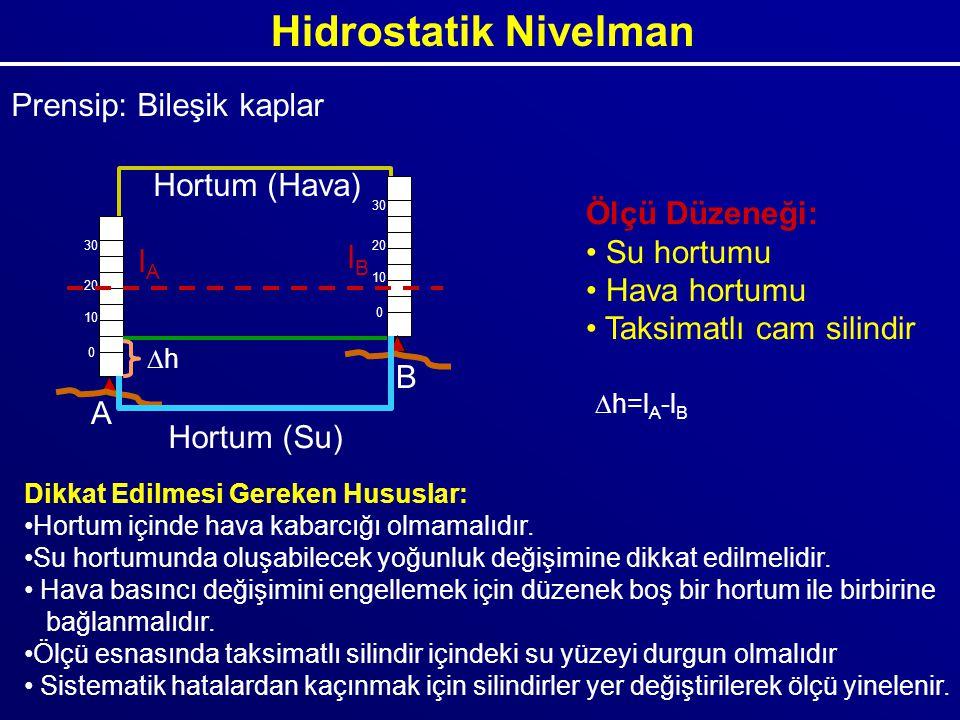 Hidrostatik Nivelman Prensip: Bileşik kaplar  h=l A -l B 0 10 20 30 0 10 20 30 A B lAlA lBlB hh Hortum (Su) Hortum (Hava) Ölçü Düzeneği: Su hortumu