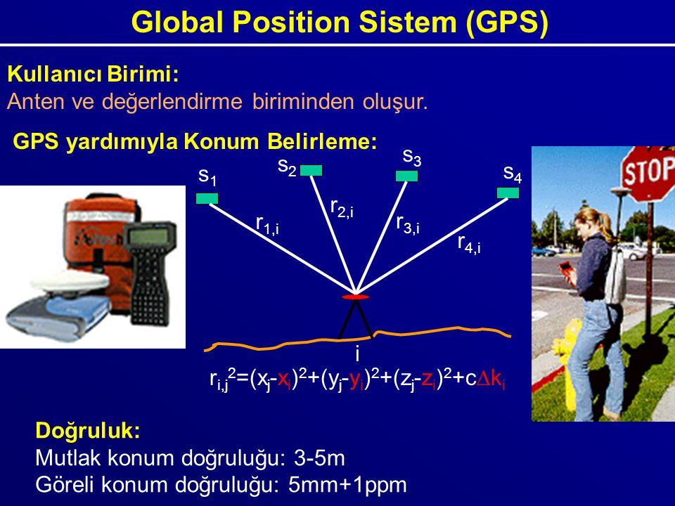 Global Position Sistem (GPS) Kullanıcı Birimi: Anten ve değerlendirme biriminden oluşur. GPS yardımıyla Konum Belirleme: s2s2 s1s1 s3s3 s4s4 i r 1,i r