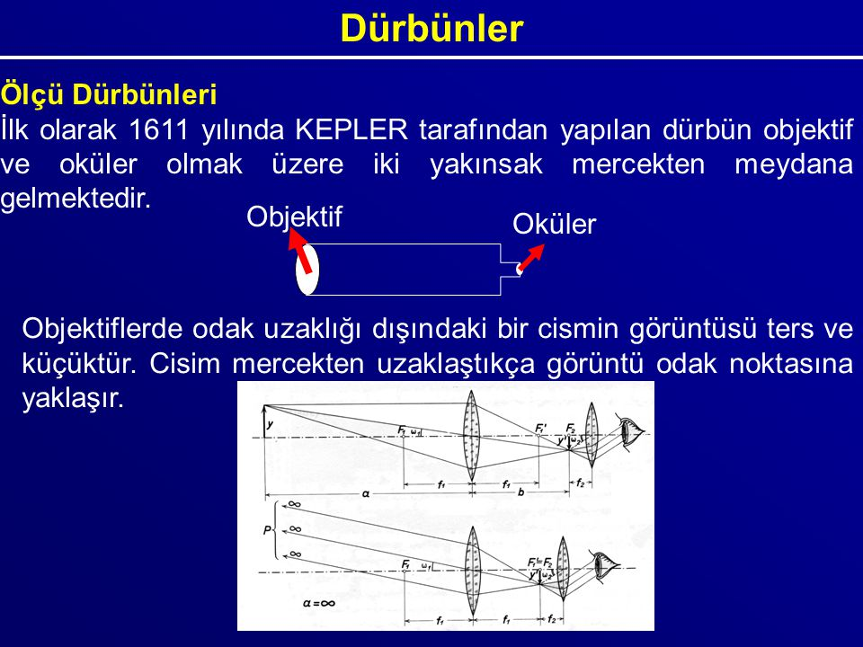 Dürbünler Ölçü Dürbünleri İlk olarak 1611 yılında KEPLER tarafından yapılan dürbün objektif ve oküler olmak üzere iki yakınsak mercekten meydana gelme