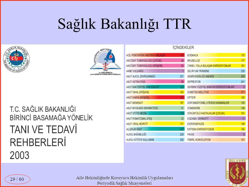 Aile Hekimliğinde Koruyucu Hekimlik Uygulamaları Periyodik Sağlık Muayeneleri / 60 29 Sağlık Bakanlığı TTR