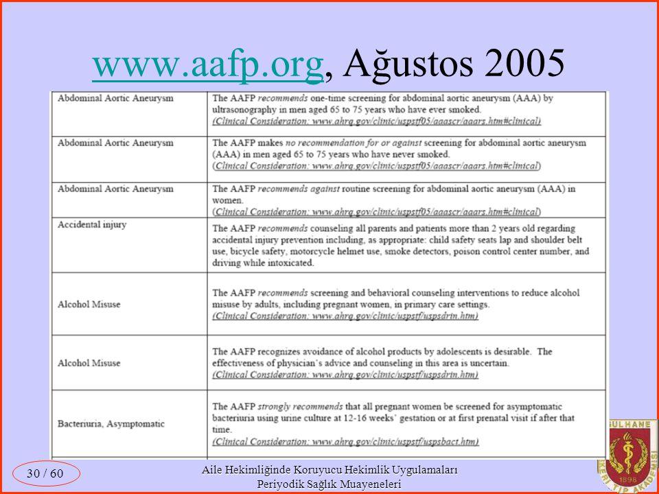Aile Hekimliğinde Koruyucu Hekimlik Uygulamaları Periyodik Sağlık Muayeneleri / 60 30 www.aafp.orgwww.aafp.org, Ağustos 2005