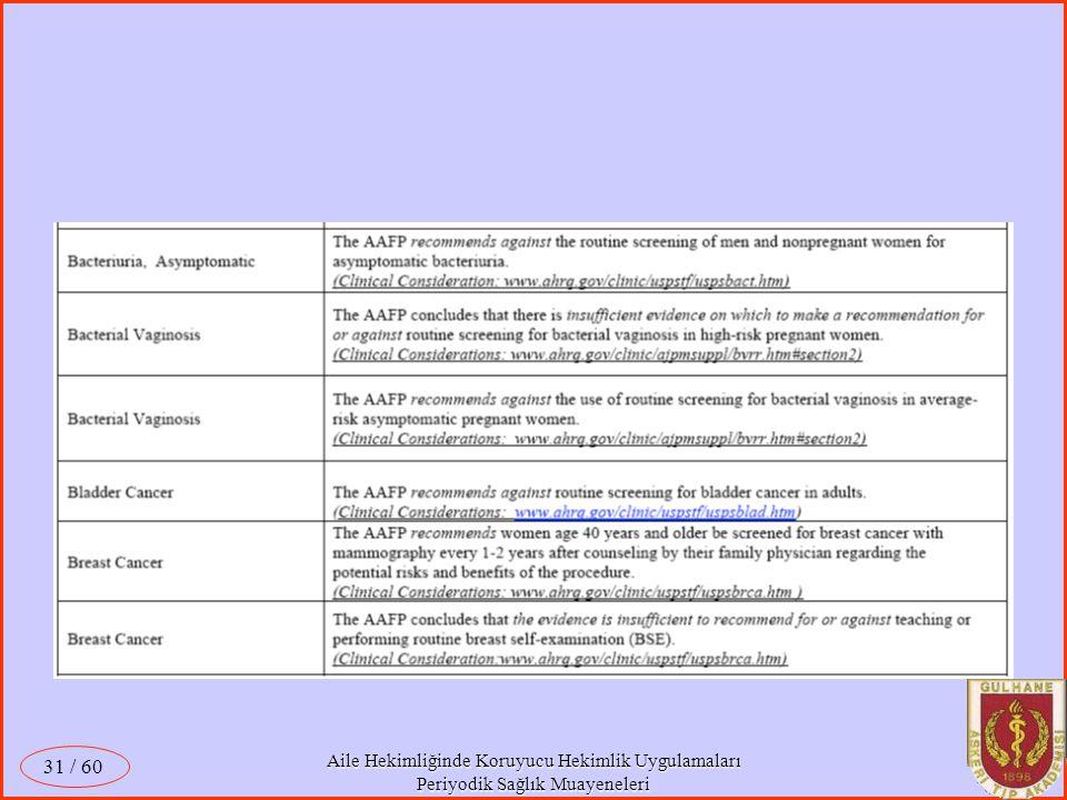 Aile Hekimliğinde Koruyucu Hekimlik Uygulamaları Periyodik Sağlık Muayeneleri / 60 31