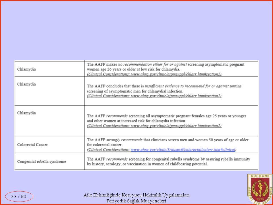 Aile Hekimliğinde Koruyucu Hekimlik Uygulamaları Periyodik Sağlık Muayeneleri / 60 33