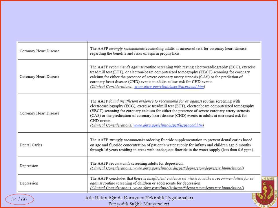 Aile Hekimliğinde Koruyucu Hekimlik Uygulamaları Periyodik Sağlık Muayeneleri / 60 34