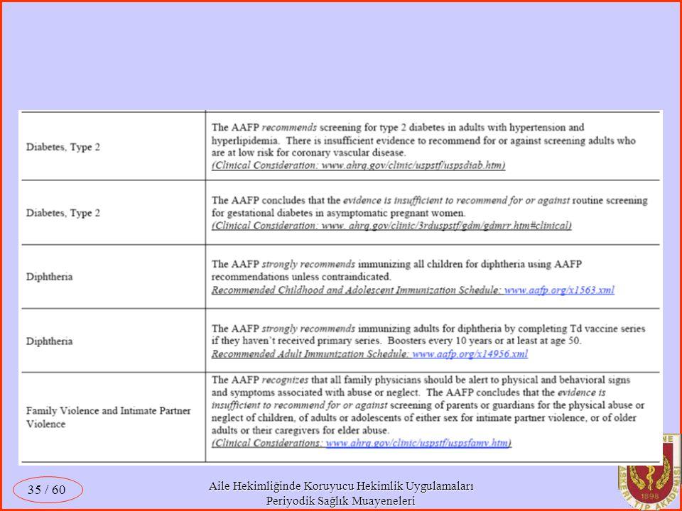 Aile Hekimliğinde Koruyucu Hekimlik Uygulamaları Periyodik Sağlık Muayeneleri / 60 35
