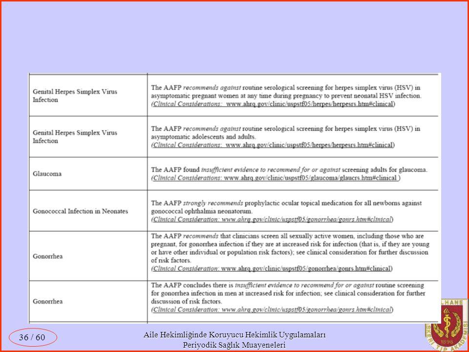 Aile Hekimliğinde Koruyucu Hekimlik Uygulamaları Periyodik Sağlık Muayeneleri / 60 36