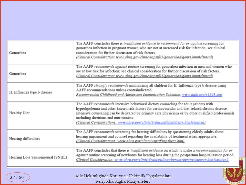 Aile Hekimliğinde Koruyucu Hekimlik Uygulamaları Periyodik Sağlık Muayeneleri / 60 37