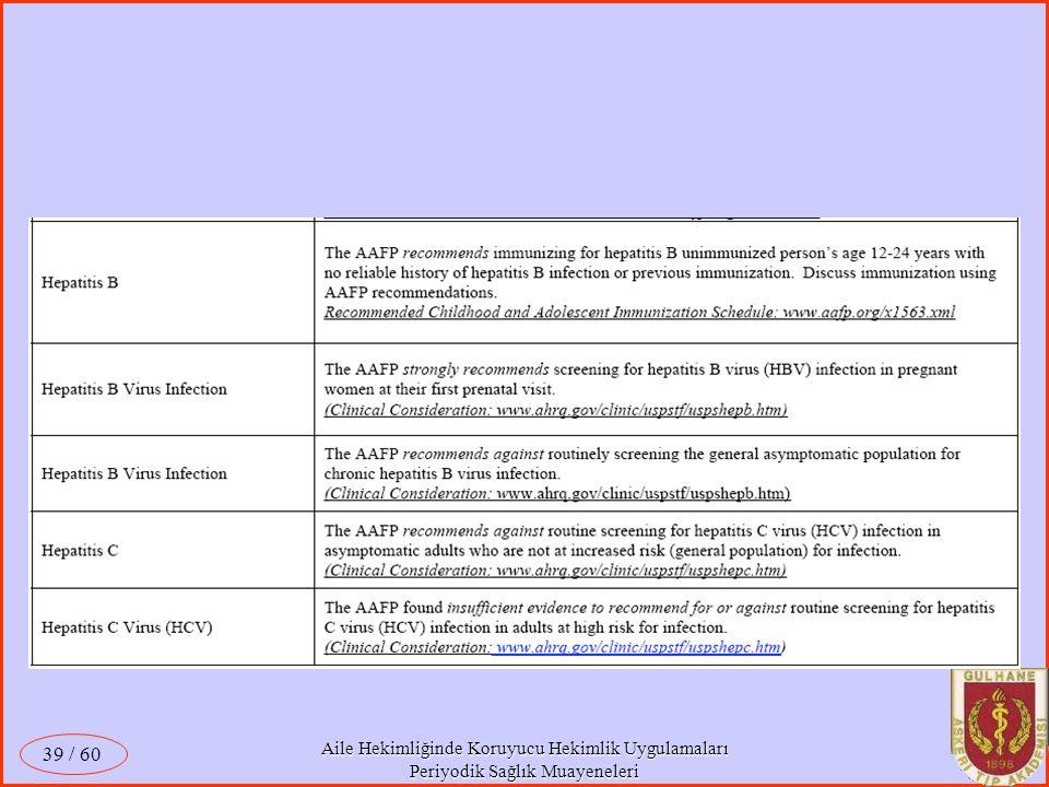Aile Hekimliğinde Koruyucu Hekimlik Uygulamaları Periyodik Sağlık Muayeneleri / 60 39