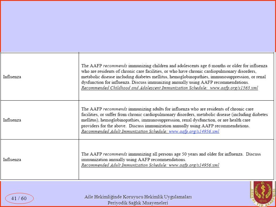 Aile Hekimliğinde Koruyucu Hekimlik Uygulamaları Periyodik Sağlık Muayeneleri / 60 41