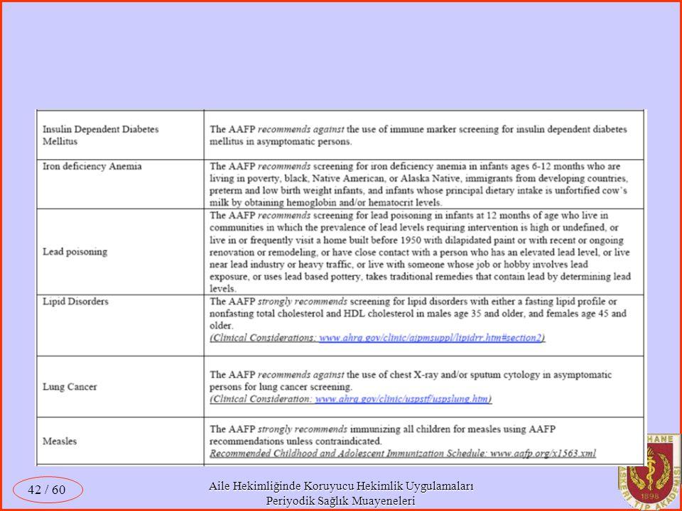 Aile Hekimliğinde Koruyucu Hekimlik Uygulamaları Periyodik Sağlık Muayeneleri / 60 42