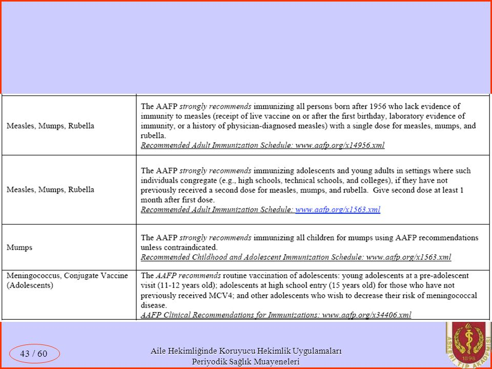 Aile Hekimliğinde Koruyucu Hekimlik Uygulamaları Periyodik Sağlık Muayeneleri / 60 43