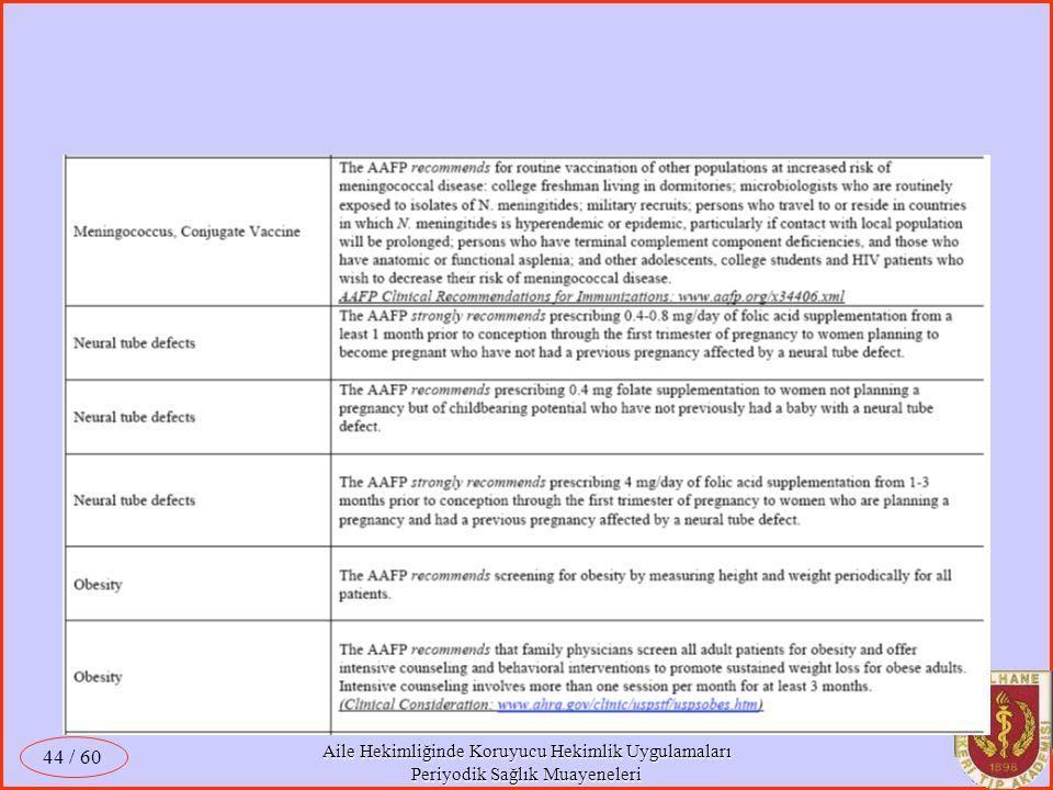Aile Hekimliğinde Koruyucu Hekimlik Uygulamaları Periyodik Sağlık Muayeneleri / 60 44