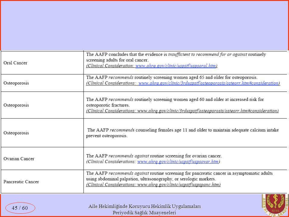 Aile Hekimliğinde Koruyucu Hekimlik Uygulamaları Periyodik Sağlık Muayeneleri / 60 45