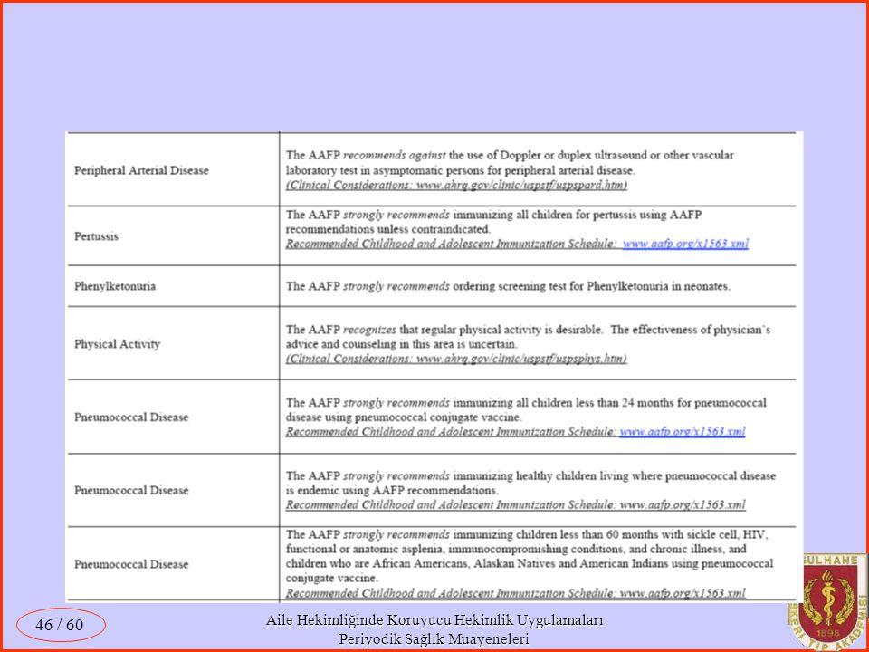 Aile Hekimliğinde Koruyucu Hekimlik Uygulamaları Periyodik Sağlık Muayeneleri / 60 46