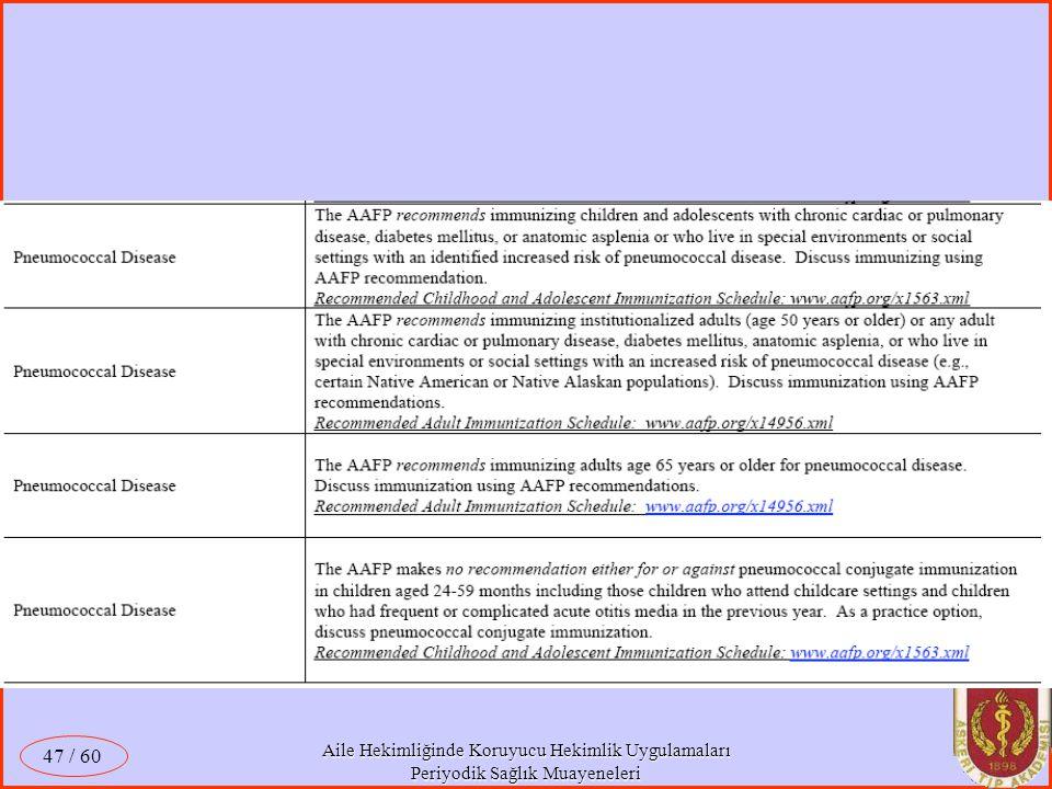 Aile Hekimliğinde Koruyucu Hekimlik Uygulamaları Periyodik Sağlık Muayeneleri / 60 47