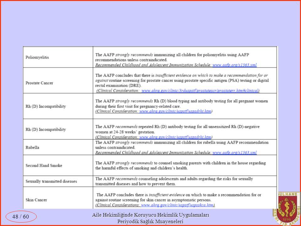Aile Hekimliğinde Koruyucu Hekimlik Uygulamaları Periyodik Sağlık Muayeneleri / 60 48
