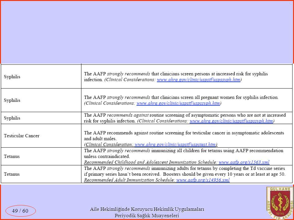 Aile Hekimliğinde Koruyucu Hekimlik Uygulamaları Periyodik Sağlık Muayeneleri / 60 49