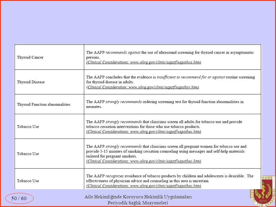 Aile Hekimliğinde Koruyucu Hekimlik Uygulamaları Periyodik Sağlık Muayeneleri / 60 50