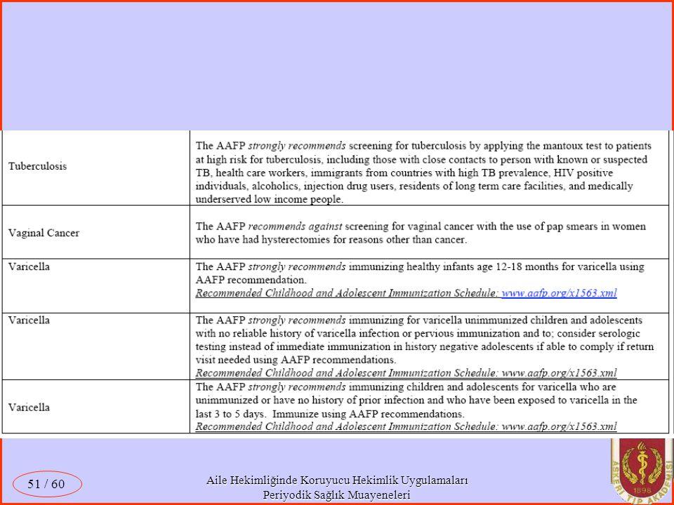 Aile Hekimliğinde Koruyucu Hekimlik Uygulamaları Periyodik Sağlık Muayeneleri / 60 51