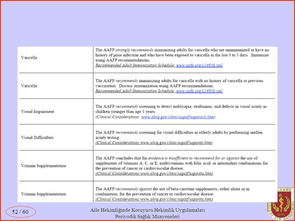 Aile Hekimliğinde Koruyucu Hekimlik Uygulamaları Periyodik Sağlık Muayeneleri / 60 52
