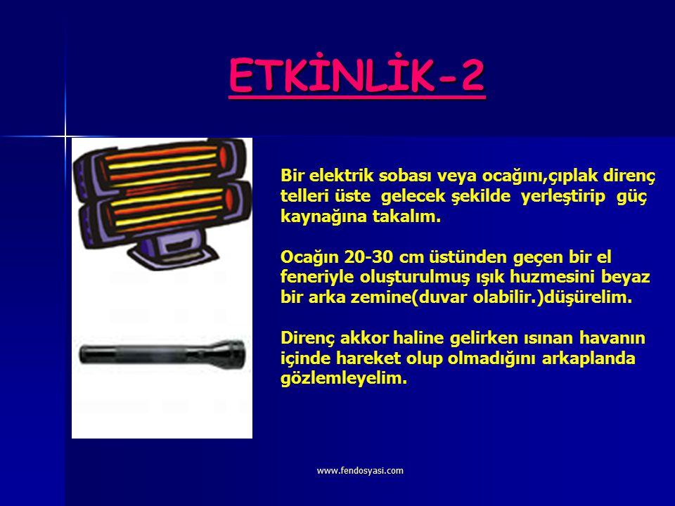www.fendosyasi.com ETKİNLİK-2 Bir elektrik sobası veya ocağını,çıplak direnç telleri üste gelecek şekilde yerleştirip güç kaynağına takalım.