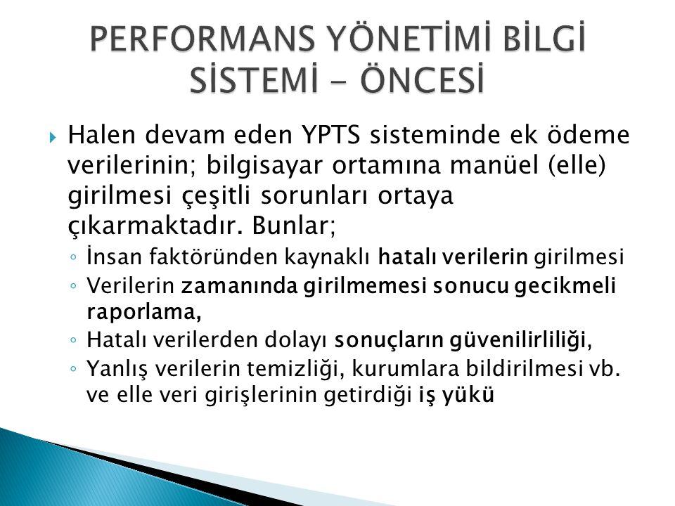  Halen devam eden YPTS sisteminde ek ödeme verilerinin; bilgisayar ortamına manüel (elle) girilmesi çeşitli sorunları ortaya çıkarmaktadır.