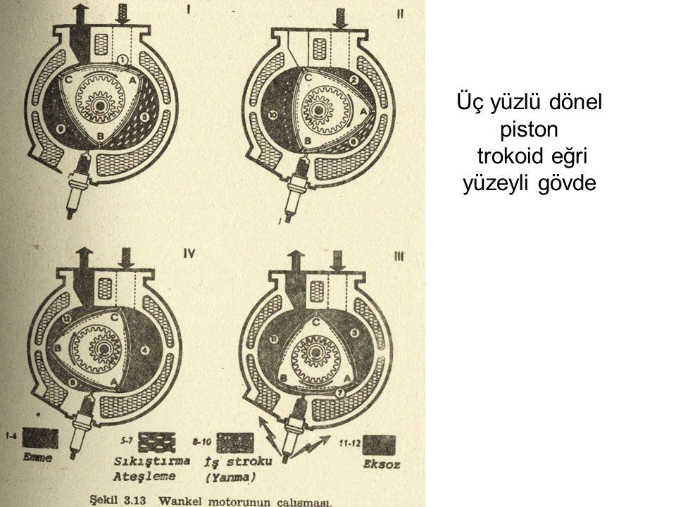 Üç yüzlü dönel piston trokoid eğri yüzeyli gövde