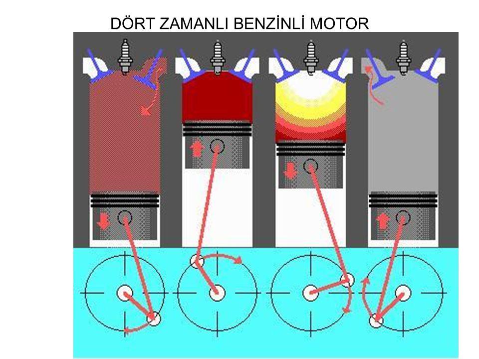 MOTORLAR_2010_1 MOTORLARIN SINIFLANDIRILMASI DÖRT SİLİNDİRLİ BOKSÖR MOTOR