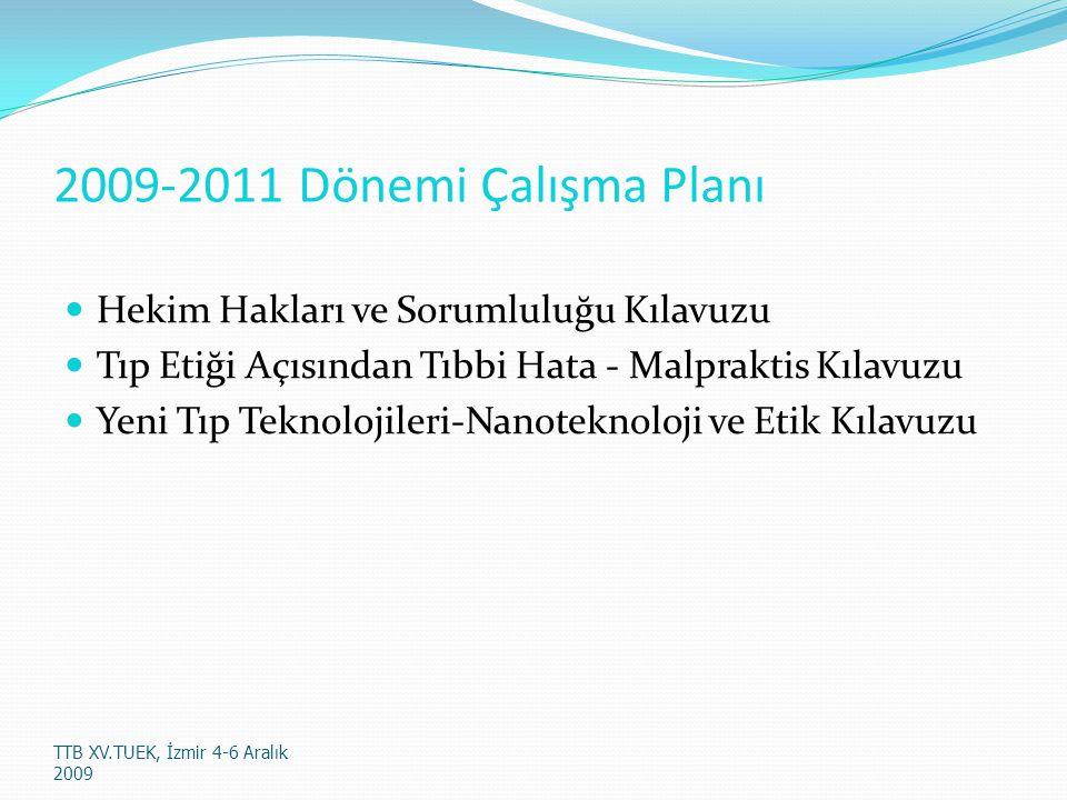 2009-2011 Dönemi Çalışma Planı Hekim Hakları ve Sorumluluğu Kılavuzu Tıp Etiği Açısından Tıbbi Hata - Malpraktis Kılavuzu Yeni Tıp Teknolojileri-Nanoteknoloji ve Etik Kılavuzu TTB XV.TUEK, İzmir 4-6 Aralık 2009