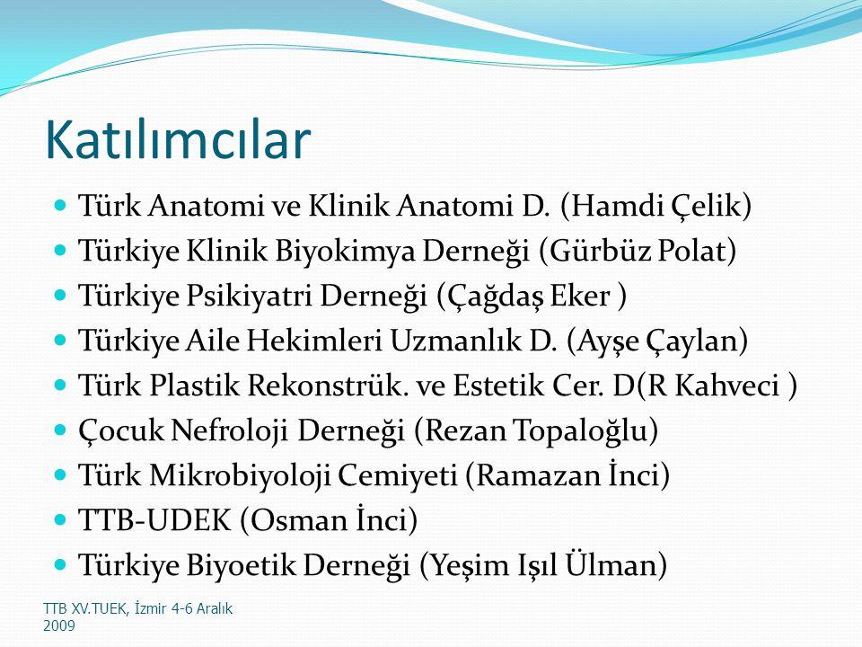 SONUÇ Aydınlatılmış Onam Kılavuzu kabul: EÇG 26 Kasım 2008 - Ankara TUEK 6 Haziran 2009 ve 31 Ekim 2009 Istanbul Çalıştayları: Hasta Hakları , Etik Kurullar ve Hekim-Endüstri İlişkileri kılavuzları da tartışılarak sonuçlandırıldı.
