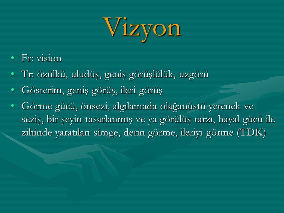 Vizyon Fr: visionFr: vision Tr: özülkü, uludüş, geniş görüşlülük, uzgörüTr: özülkü, uludüş, geniş görüşlülük, uzgörü Gösterim, geniş görüş, ileri görü