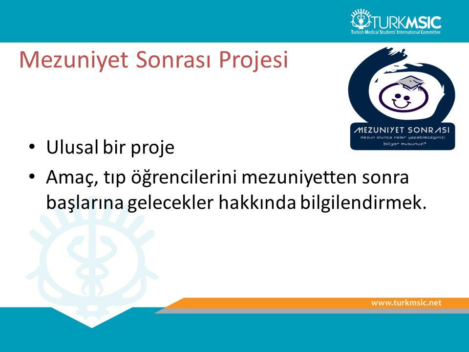 Mezuniyet Sonrası Projesi Ulusal bir proje Amaç, tıp öğrencilerini mezuniyetten sonra başlarına gelecekler hakkında bilgilendirmek.