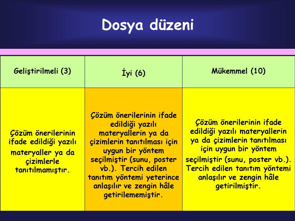 Dosya düzeni Geliştirilmeli (3) İyi (6) Mükemmel (10) Çözüm önerilerinin ifade edildiği yazılı materyaller ya da çizimlerle tanıtılmamıştır. Çözüm öne