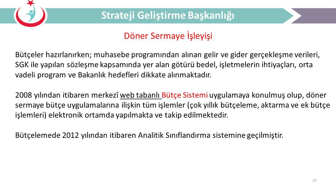 10 Döner Sermaye İşleyişi Strateji Geliştirme Başkanlığı Bütçeler hazırlanırken; muhasebe programından alınan gelir ve gider gerçekleşme verileri, SGK
